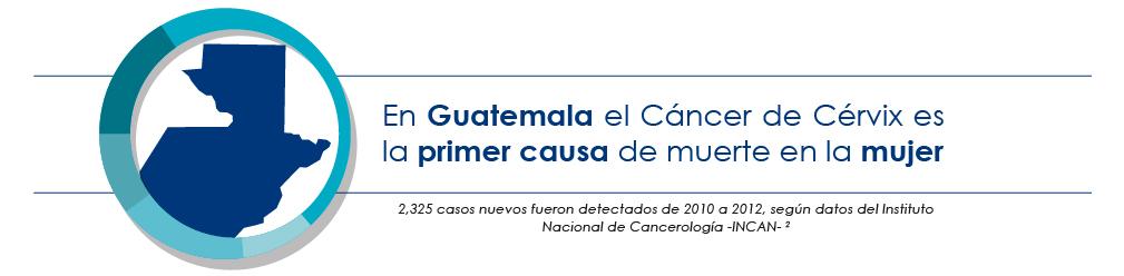 cac_guatemala